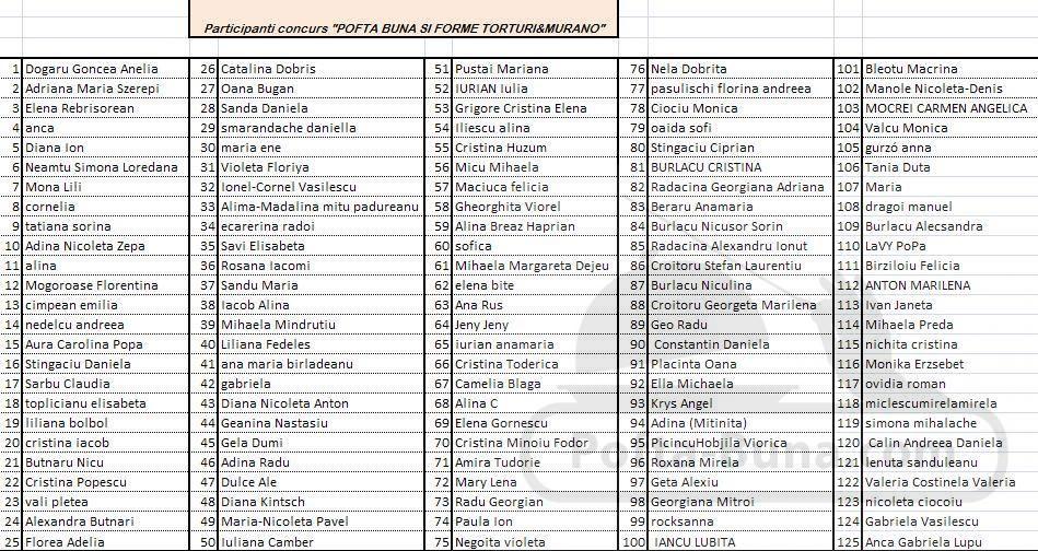 Castigatorii Concursului Pofta Buna din luna decembrie 2013