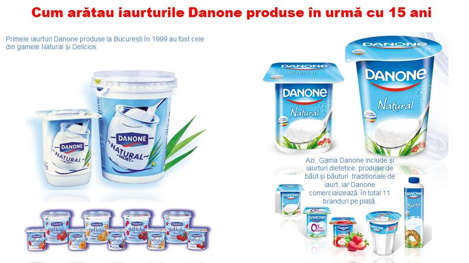 danone - 15 ani de Danone in Romania